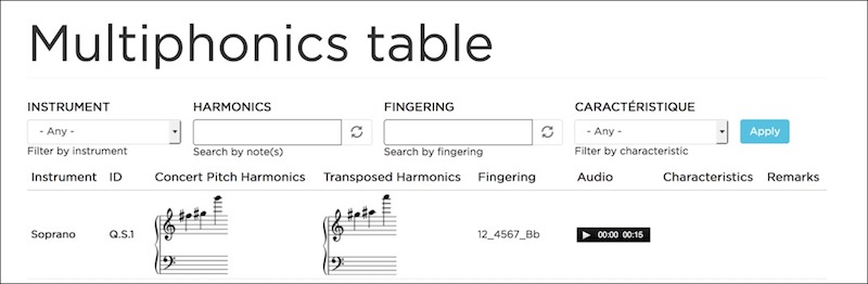 Example of Multiphonics Table
